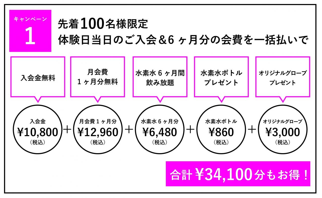 ミットネス赤坂キャンペーン