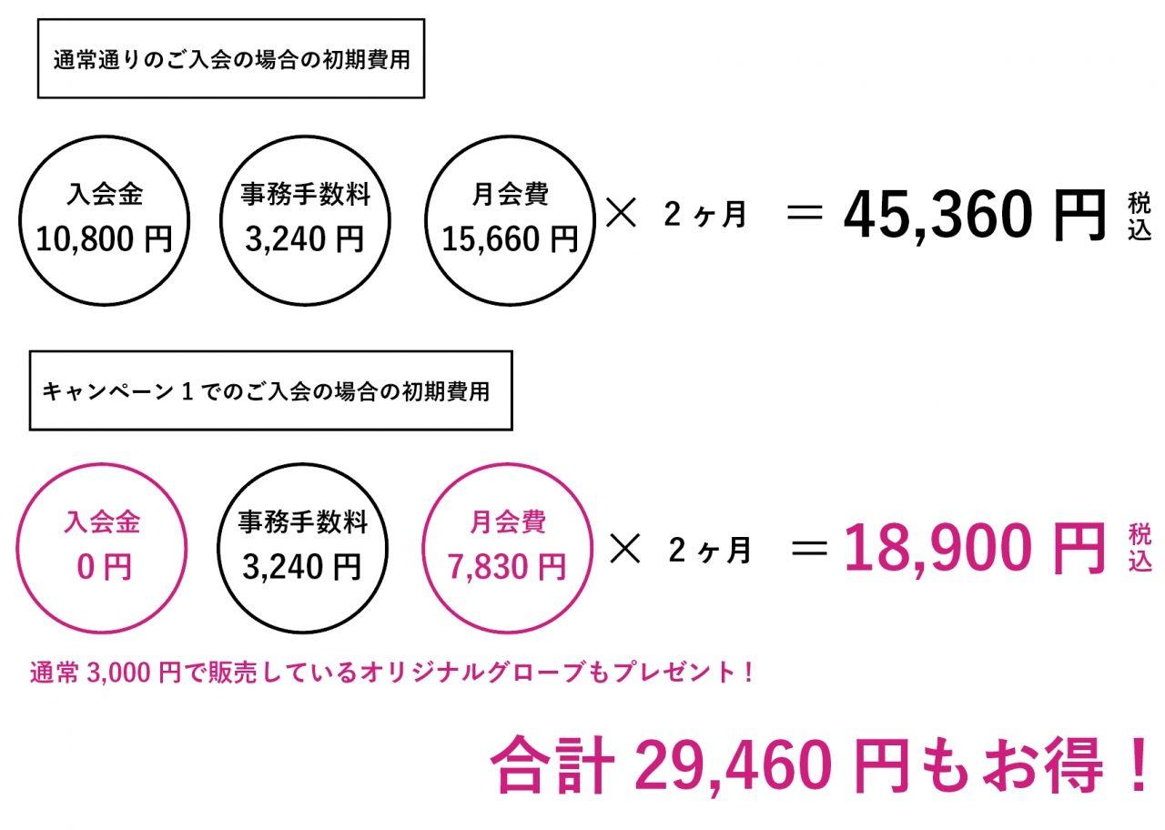 2ヶ月半額キャンペーン(赤坂店・渋谷店・神戸店限定)